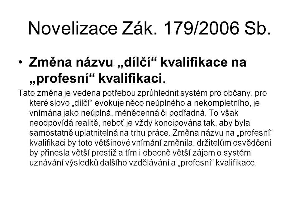 """Novelizace Zák. 179/2006 Sb. Změna názvu """"dílčí kvalifikace na """"profesní kvalifikaci."""