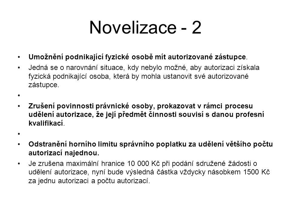 Novelizace - 2 Umožnění podnikající fyzické osobě mít autorizované zástupce.