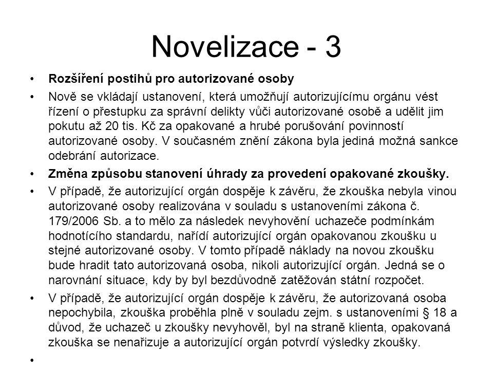 Novelizace - 3 Rozšíření postihů pro autorizované osoby Nově se vkládají ustanovení, která umožňují autorizujícímu orgánu vést řízení o přestupku za správní delikty vůči autorizované osobě a udělit jim pokutu až 20 tis.
