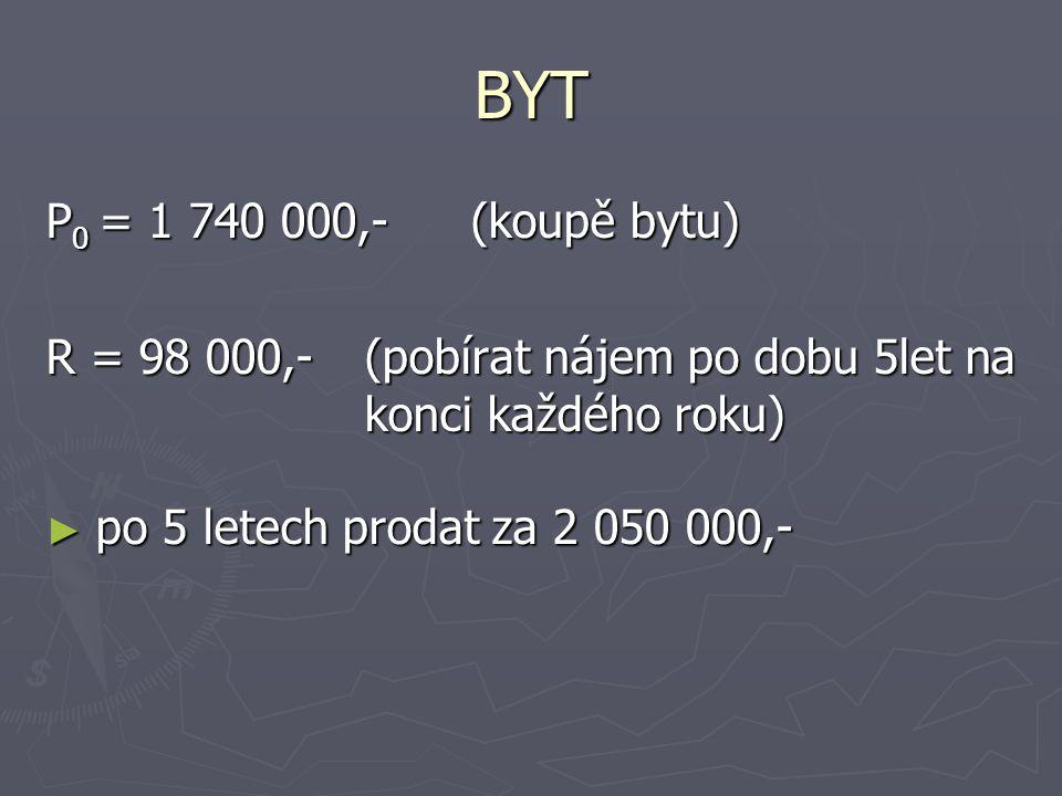 BYT P 0 = 1 740 000,-(koupě bytu) R = 98 000,-(pobírat nájem po dobu 5let na konci každého roku) ► po 5 letech prodat za 2 050 000,-