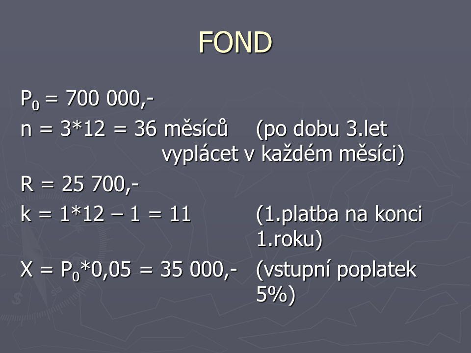FOND P 0 = 700 000,- n = 3*12 = 36 měsíců (po dobu 3.let vyplácet v každém měsíci) R = 25 700,- k = 1*12 – 1 = 11(1.platba na konci 1.roku) X = P 0 *0,05 = 35 000,-(vstupní poplatek 5%)