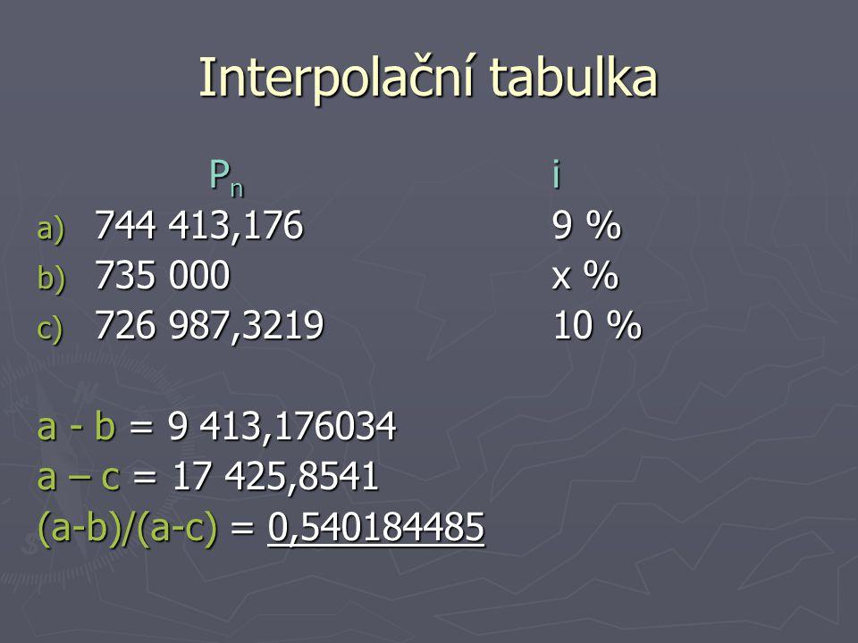 Interpolační tabulka P n i a) 744 413,1769 % b) 735 000x % c) 726 987,321910 % a - b = 9 413,176034 a – c = 17 425,8541 (a-b)/(a-c) = 0,540184485