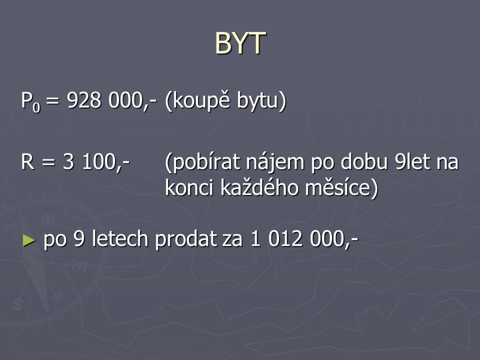 BYT P 0 = 928 000,-(koupě bytu) R = 3 100,-(pobírat nájem po dobu 9let na konci každého měsíce) ► po 9 letech prodat za 1 012 000,-