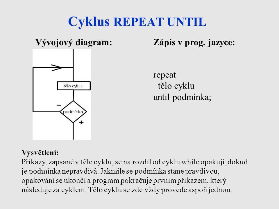Cyklus REPEAT UNTIL Vývojový diagram:Zápis v prog. jazyce: repeat tělo cyklu until podmínka; Vysvětlení: Příkazy, zapsané v těle cyklu, se na rozdíl o