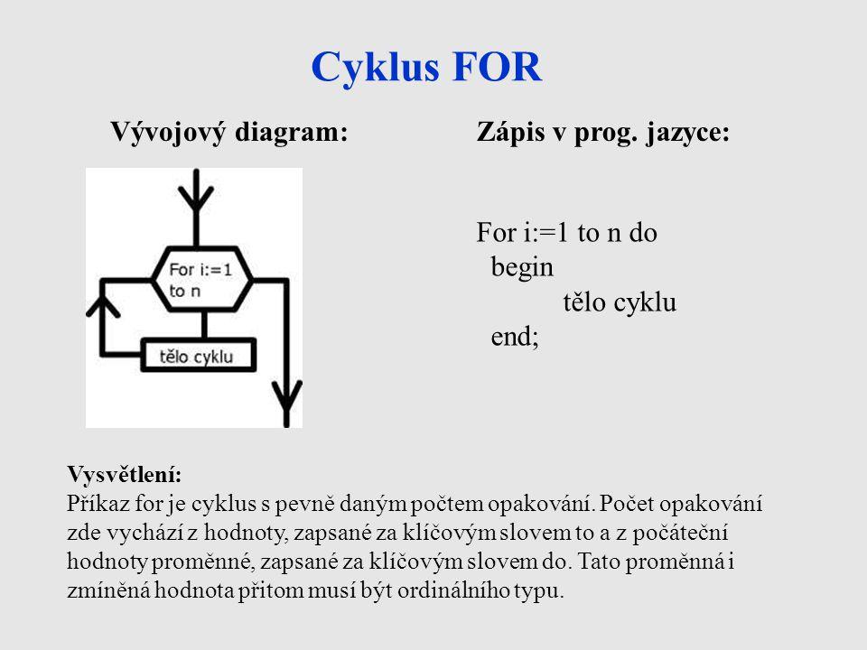 Cyklus FOR Vývojový diagram:Zápis v prog. jazyce: For i:=1 to n do begin tělo cyklu end; Vysvětlení: Příkaz for je cyklus s pevně daným počtem opaková