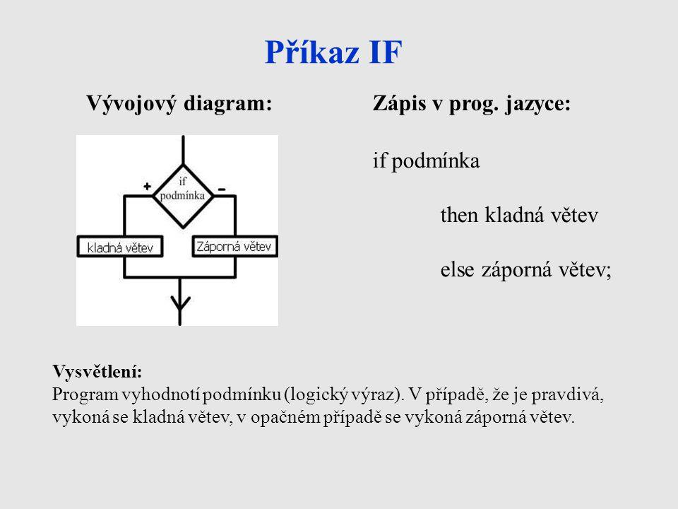 Příkaz IF Vývojový diagram:Zápis v prog. jazyce: if podmínka then kladná větev else záporná větev; Vysvětlení: Program vyhodnotí podmínku (logický výr