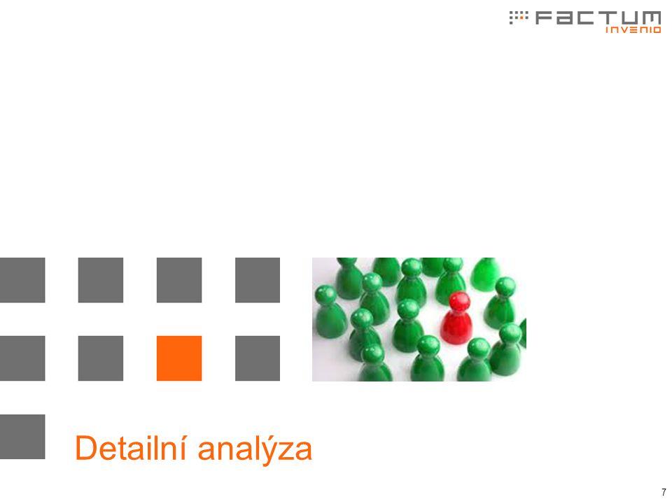 7 Detailní analýza