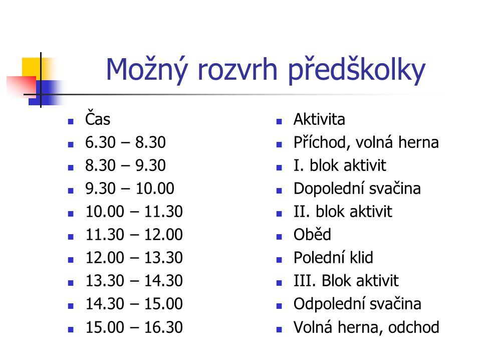 Možný rozvrh předškolky Čas 6.30 – 8.30 8.30 – 9.30 9.30 – 10.00 10.00 – 11.30 11.30 – 12.00 12.00 – 13.30 13.30 – 14.30 14.30 – 15.00 15.00 – 16.30 A