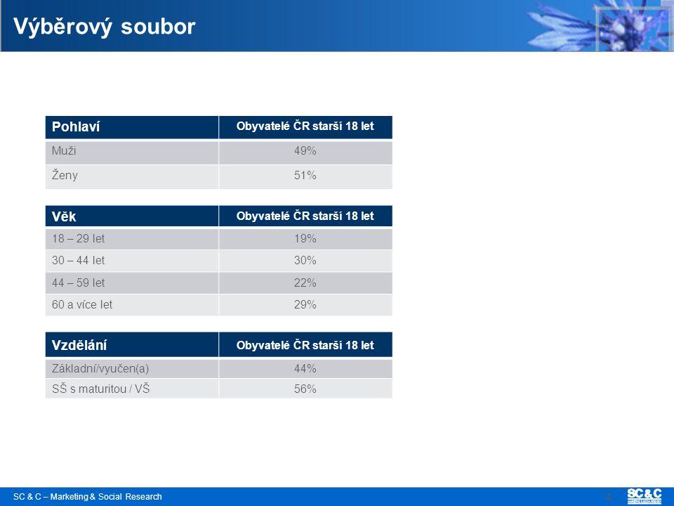 SC & C – Marketing & Social Research 5 Základní zjištění  37 % osob přiznává, že Ladislava Bátoru ani celý jeho případ vůbec nezná.