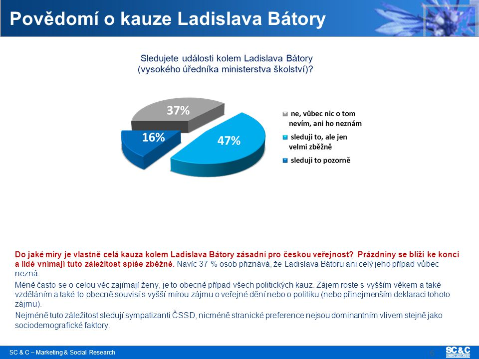 SC & C – Marketing & Social Research 6 Povědomí o kauze Ladislava Bátory Do jaké míry je vlastně celá kauza kolem Ladislava Bátory zásadní pro českou veřejnost.