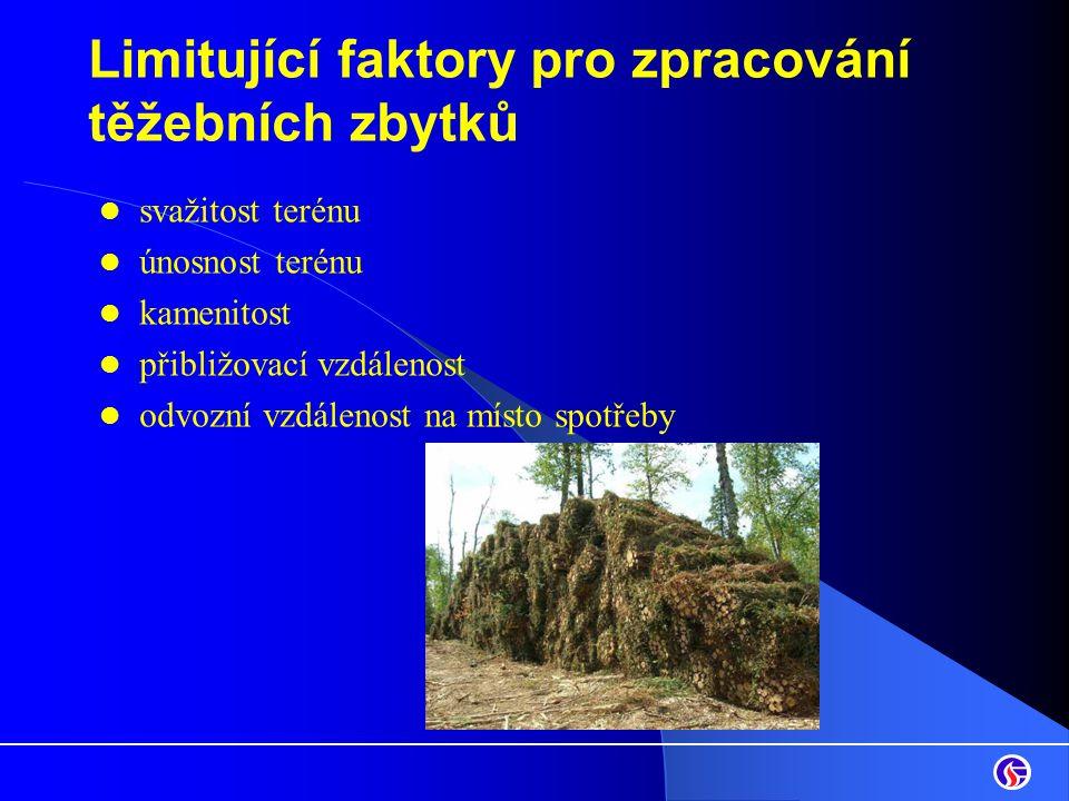 Limitující faktory pro zpracování těžebních zbytků svažitost terénu únosnost terénu kamenitost přibližovací vzdálenost odvozní vzdálenost na místo spo