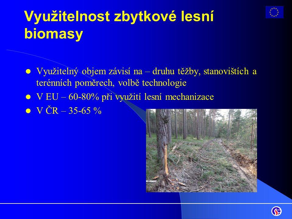Využitelnost zbytkové lesní biomasy Využitelný objem závisí na – druhu těžby, stanovištích a terénních poměrech, volbě technologie V EU – 60-80% při v