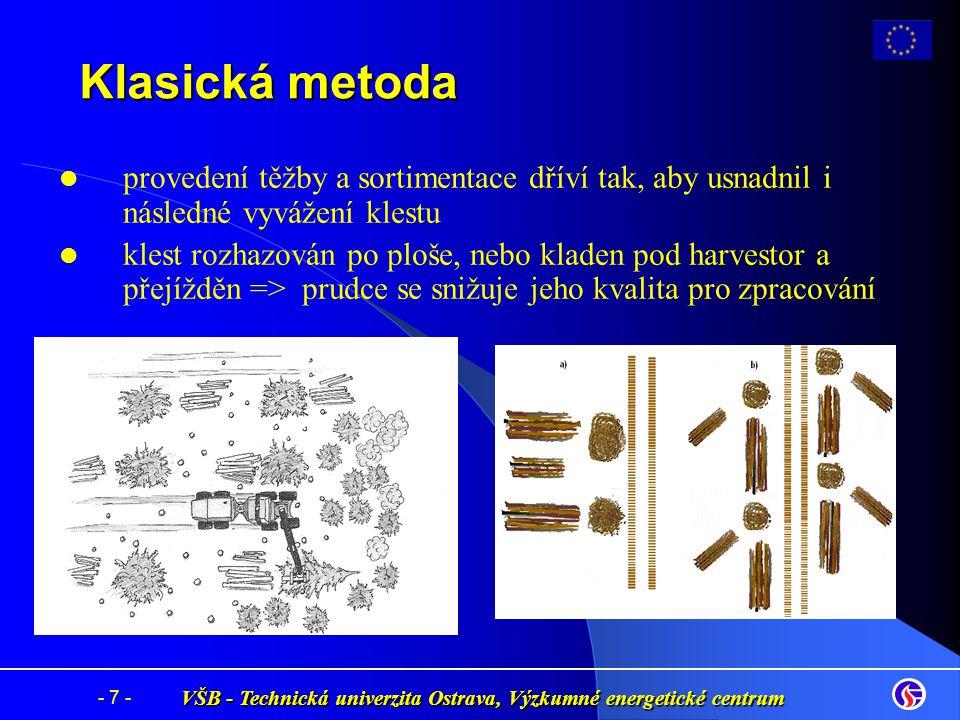 VŠB - Technická univerzita Ostrava, Výzkumné energetické centrum - 7 - Klasická metoda provedení těžby a sortimentace dříví tak, aby usnadnil i násled