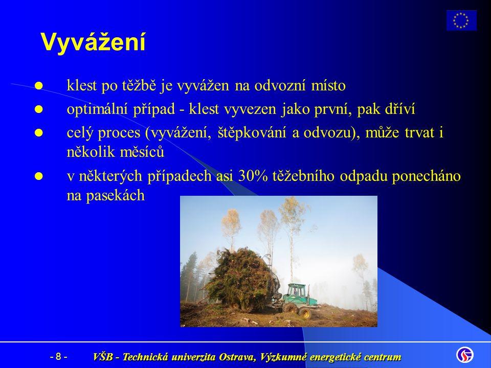 VŠB - Technická univerzita Ostrava, Výzkumné energetické centrum - 8 - Vyvážení klest po těžbě je vyvážen na odvozní místo optimální případ - klest vy