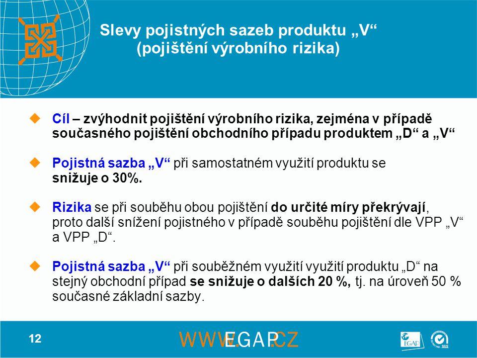 """12 Slevy pojistných sazeb produktu """"V"""" (pojištění výrobního rizika)  Cíl – zvýhodnit pojištění výrobního rizika, zejména v případě současného pojiště"""