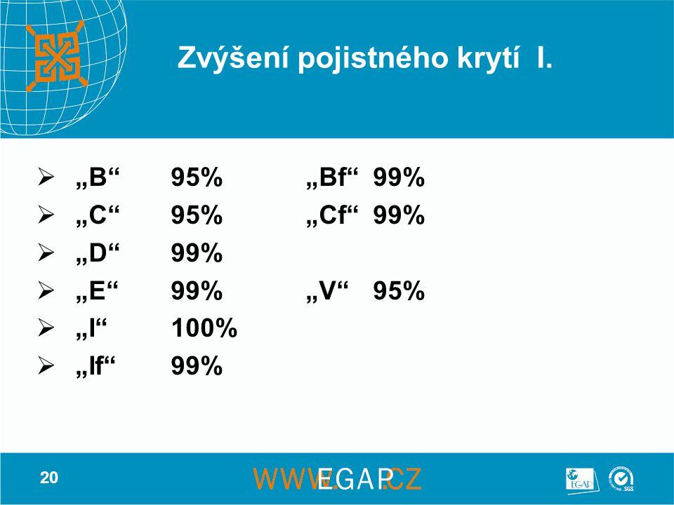 """20 Zvýšení pojistného krytí I.  """"B""""95%""""Bf""""99%  """"C""""95%""""Cf""""99%  """"D""""99%  """"E""""99%""""V""""95%  """"I""""100%  """"If""""99%"""