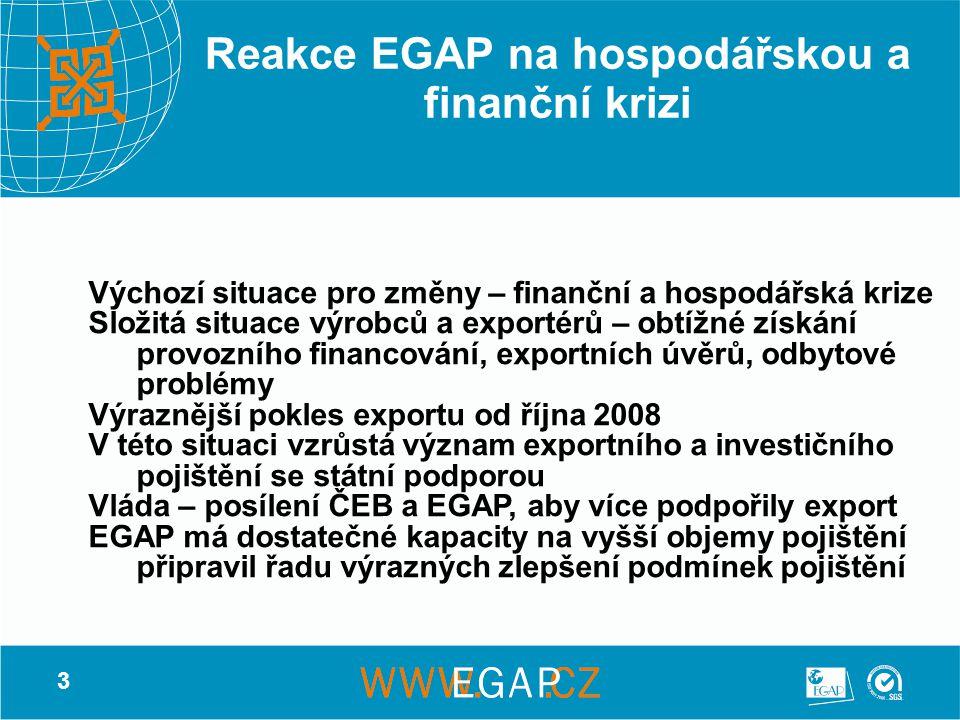 3 Reakce EGAP na hospodářskou a finanční krizi Výchozí situace pro změny – finanční a hospodářská krize Složitá situace výrobců a exportérů – obtížné