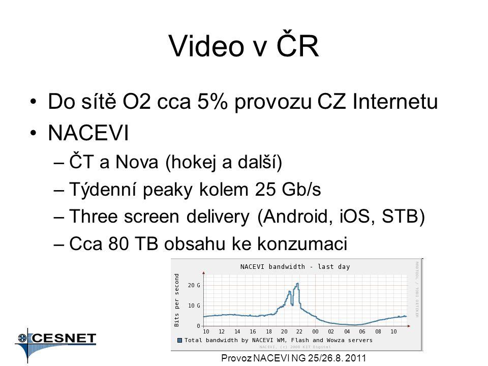 Video v ČR Do sítě O2 cca 5% provozu CZ Internetu NACEVI –ČT a Nova (hokej a další) –Týdenní peaky kolem 25 Gb/s –Three screen delivery (Android, iOS, STB) –Cca 80 TB obsahu ke konzumaci Provoz NACEVI NG 25/26.8.