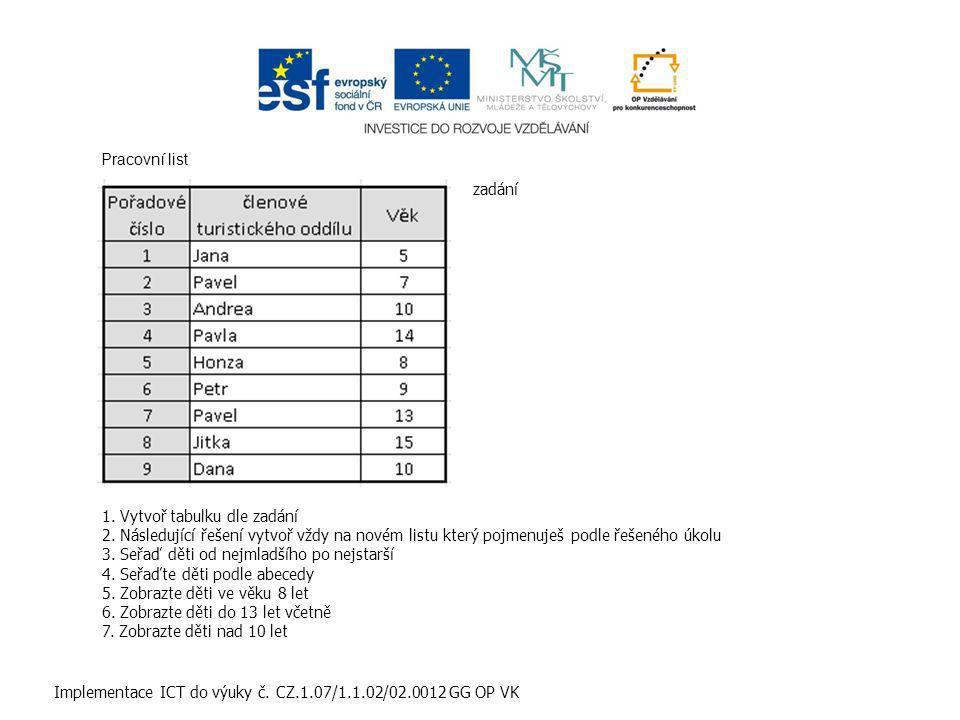 Implementace ICT do výuky č. CZ.1.07/1.1.02/02.0012 GG OP VK Pracovní list 1.