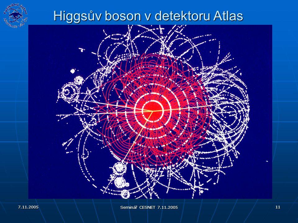 7.11.2005 Seminář CESNET 7.11.2005 11 Higgsův boson v detektoru Atlas