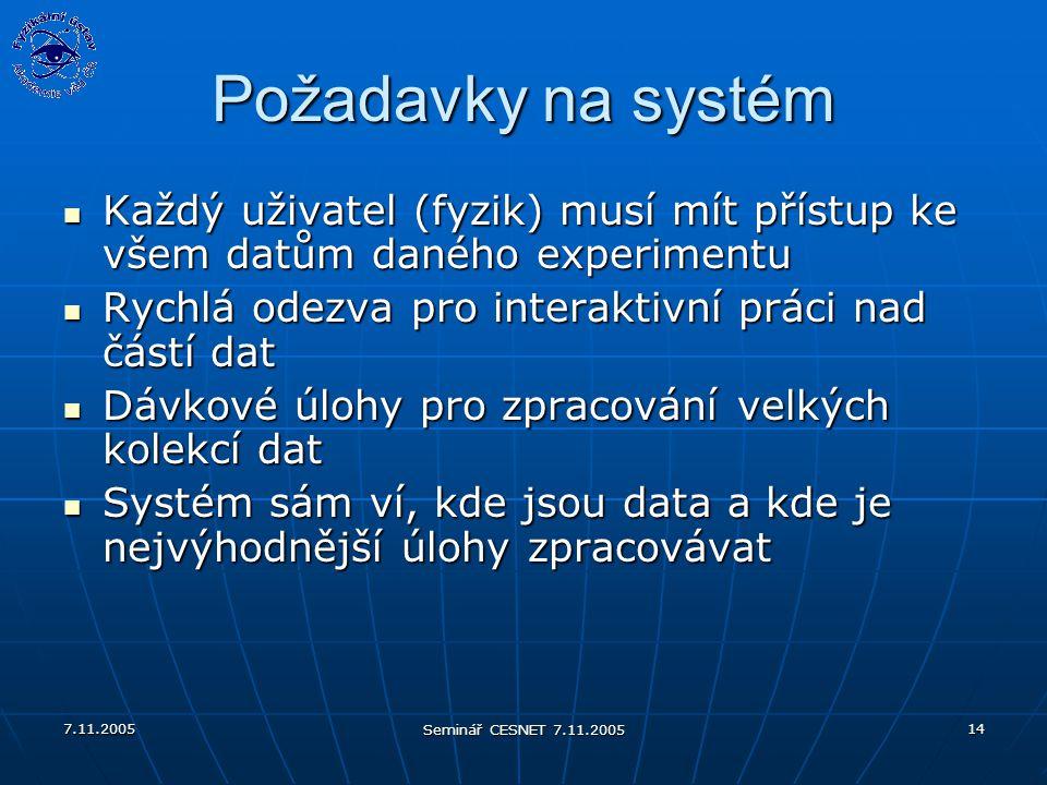 7.11.2005 Seminář CESNET 7.11.2005 14 Požadavky na systém Každý uživatel (fyzik) musí mít přístup ke všem datům daného experimentu Každý uživatel (fyzik) musí mít přístup ke všem datům daného experimentu Rychlá odezva pro interaktivní práci nad částí dat Rychlá odezva pro interaktivní práci nad částí dat Dávkové úlohy pro zpracování velkých kolekcí dat Dávkové úlohy pro zpracování velkých kolekcí dat Systém sám ví, kde jsou data a kde je nejvýhodnější úlohy zpracovávat Systém sám ví, kde jsou data a kde je nejvýhodnější úlohy zpracovávat