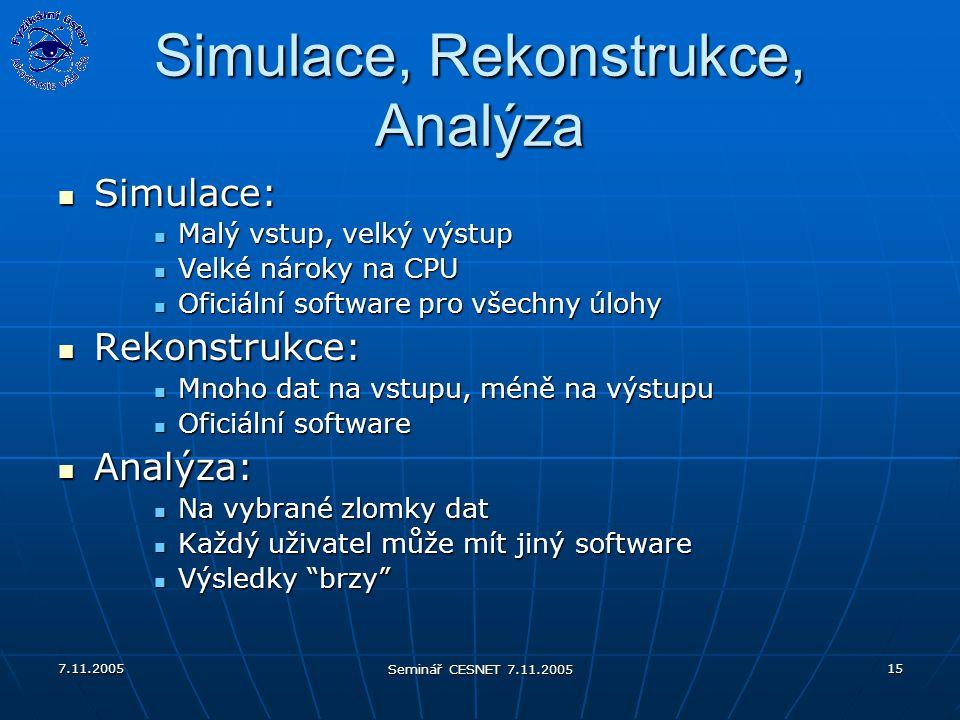7.11.2005 Seminář CESNET 7.11.2005 15 Simulace, Rekonstrukce, Analýza Simulace: Simulace: Malý vstup, velký výstup Malý vstup, velký výstup Velké nároky na CPU Velké nároky na CPU Oficiální software pro všechny úlohy Oficiální software pro všechny úlohy Rekonstrukce: Rekonstrukce: Mnoho dat na vstupu, méně na výstupu Mnoho dat na vstupu, méně na výstupu Oficiální software Oficiální software Analýza: Analýza: Na vybrané zlomky dat Na vybrané zlomky dat Každý uživatel může mít jiný software Každý uživatel může mít jiný software Výsledky brzy Výsledky brzy