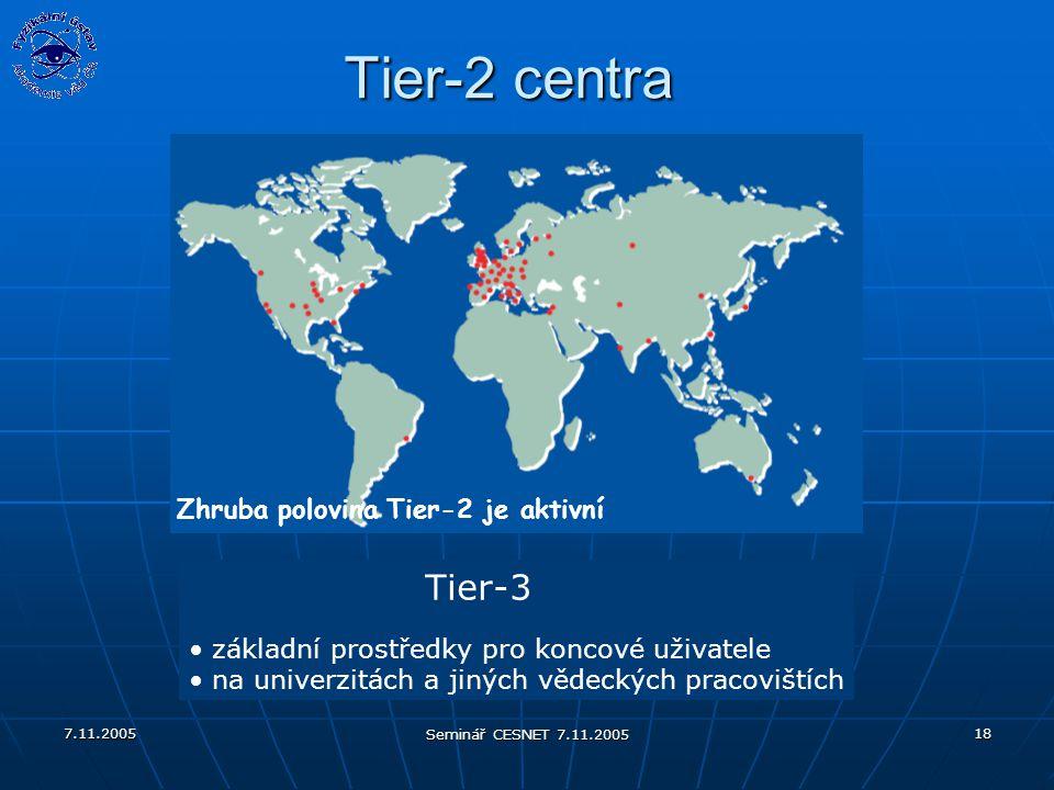 7.11.2005 Seminář CESNET 7.11.2005 18 Tier-2 centra Zhruba polovina Tier-2 je aktivní Tier-3 základní prostředky pro koncové uživatele na univerzitách a jiných vědeckých pracovištích