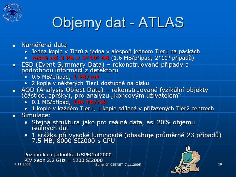 """7.11.2005 Seminář CESNET 7.11.2005 19 Objemy dat - ATLAS Naměřená data Naměřená data Jedna kopie v Tier0 a jedna v alespoň jednom Tier1 na páskáchJedna kopie v Tier0 a jedna v alespoň jednom Tier1 na páskách ročně asi 3 PB = 3*10 6 GB (1.6 MB/případ, 2*10 9 případů)ročně asi 3 PB = 3*10 6 GB (1.6 MB/případ, 2*10 9 případů) ESD (Event Summary Data) – rekonstruované případy s podrobnou informací z detektoru ESD (Event Summary Data) – rekonstruované případy s podrobnou informací z detektoru 0.5 MB/případ, 1 PB/rok0.5 MB/případ, 1 PB/rok 2 kopie v některých Tier1 dostupné na disku2 kopie v některých Tier1 dostupné na disku AOD (Analysis Object Data) – rekonstruované fyzikální objekty (částice, spršky), pro analýzu """"koncovým uživatelem AOD (Analysis Object Data) – rekonstruované fyzikální objekty (částice, spršky), pro analýzu """"koncovým uživatelem 0.1 MB/případ, 180 TB/rok0.1 MB/případ, 180 TB/rok 1 kopie v každém Tier1, 1 kopie sdílená v přiřazených Tier2 centrech1 kopie v každém Tier1, 1 kopie sdílená v přiřazených Tier2 centrech Simulace: Simulace: Stejná struktura jako pro reálná data, asi 20% objemu reálných datStejná struktura jako pro reálná data, asi 20% objemu reálných dat 1 srážka při vysoké luminositě (obsahuje průměrně 23 případů) 7.5 MB, 8000 SI2000 s CPU1 srážka při vysoké luminositě (obsahuje průměrně 23 případů) 7.5 MB, 8000 SI2000 s CPU Poznámka o jednotkách SPECInt2000: PIV Xeon 3.2 GHz = 1200 SI2000"""