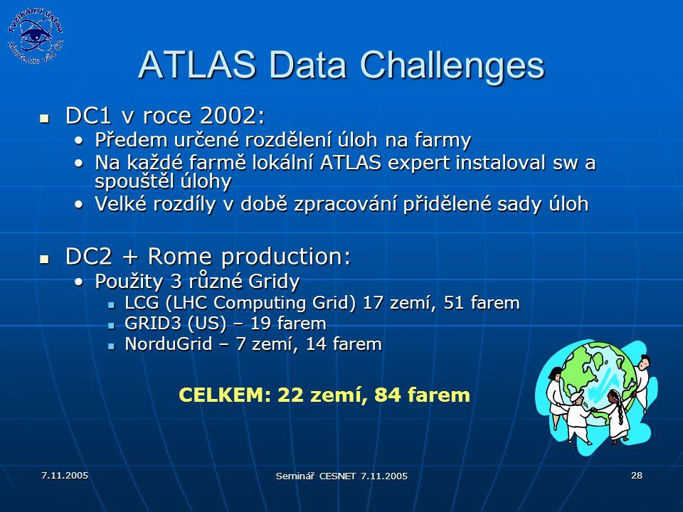 7.11.2005 Seminář CESNET 7.11.2005 28 ATLAS Data Challenges DC1 v roce 2002: DC1 v roce 2002: Předem určené rozdělení úloh na farmyPředem určené rozdělení úloh na farmy Na každé farmě lokální ATLAS expert instaloval sw a spouštěl úlohyNa každé farmě lokální ATLAS expert instaloval sw a spouštěl úlohy Velké rozdíly v době zpracování přidělené sady úlohVelké rozdíly v době zpracování přidělené sady úloh DC2 + Rome production: DC2 + Rome production: Použity 3 různé GridyPoužity 3 různé Gridy LCG (LHC Computing Grid) 17 zemí, 51 farem LCG (LHC Computing Grid) 17 zemí, 51 farem GRID3 (US) – 19 farem GRID3 (US) – 19 farem NorduGrid – 7 zemí, 14 farem NorduGrid – 7 zemí, 14 farem CELKEM: 22 zemí, 84 farem