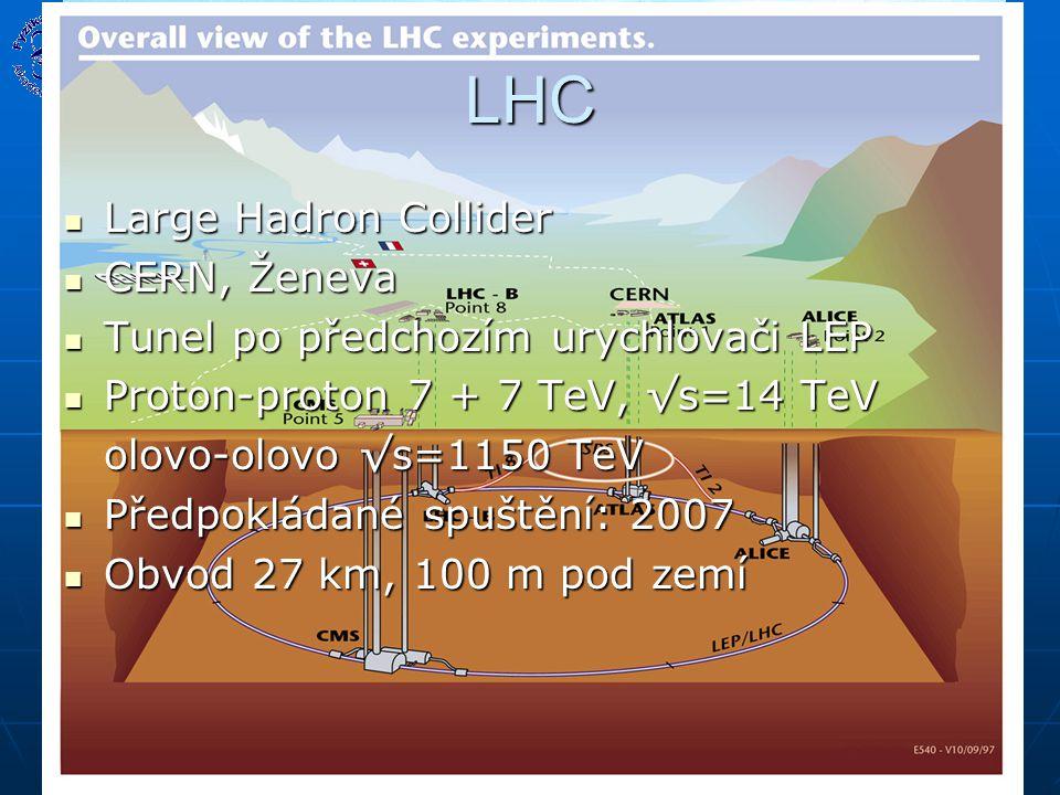 7.11.2005 Seminář CESNET 7.11.2005 3 LHC Large Hadron Collider Large Hadron Collider CERN, Ženeva CERN, Ženeva Tunel po předchozím urychlovači LEP Tunel po předchozím urychlovači LEP Proton-proton 7 + 7 TeV, √s=14 TeV Proton-proton 7 + 7 TeV, √s=14 TeV olovo-olovo √s=1150 TeV Předpokládané spuštění: 2007 Předpokládané spuštění: 2007 Obvod 27 km, 100 m pod zemí Obvod 27 km, 100 m pod zemí