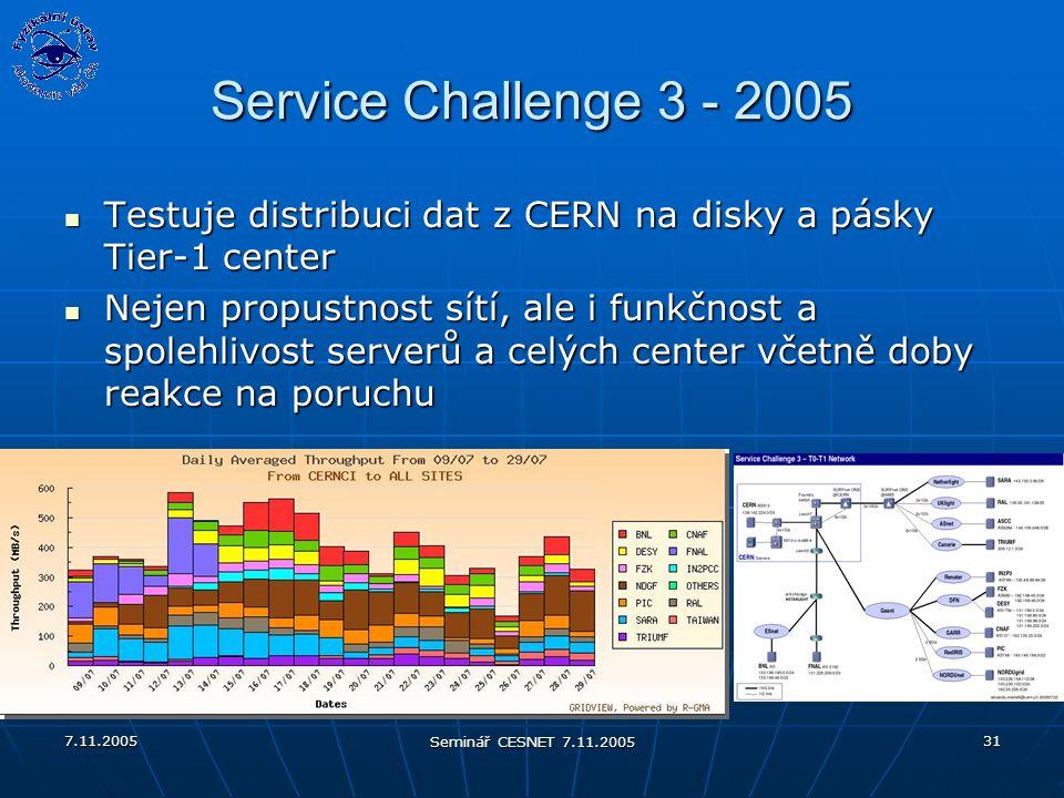 7.11.2005 Seminář CESNET 7.11.2005 31 Service Challenge 3 - 2005 Testuje distribuci dat z CERN na disky a pásky Tier-1 center Testuje distribuci dat z CERN na disky a pásky Tier-1 center Nejen propustnost sítí, ale i funkčnost a spolehlivost serverů a celých center včetně doby reakce na poruchu Nejen propustnost sítí, ale i funkčnost a spolehlivost serverů a celých center včetně doby reakce na poruchu
