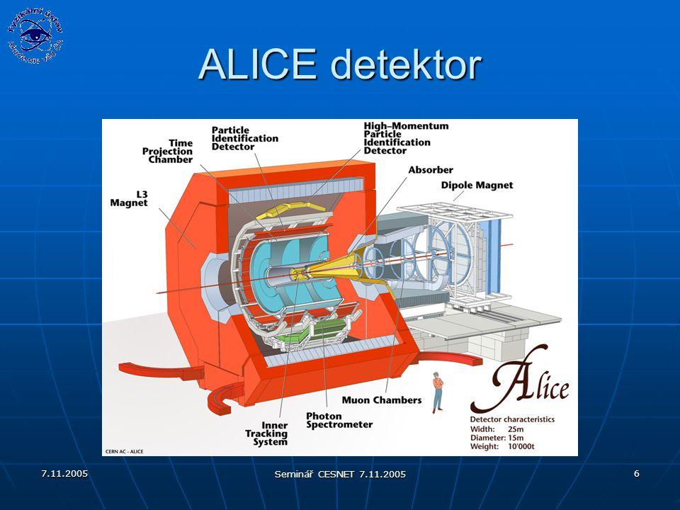 7.11.2005 Seminář CESNET 7.11.2005 6 ALICE detektor