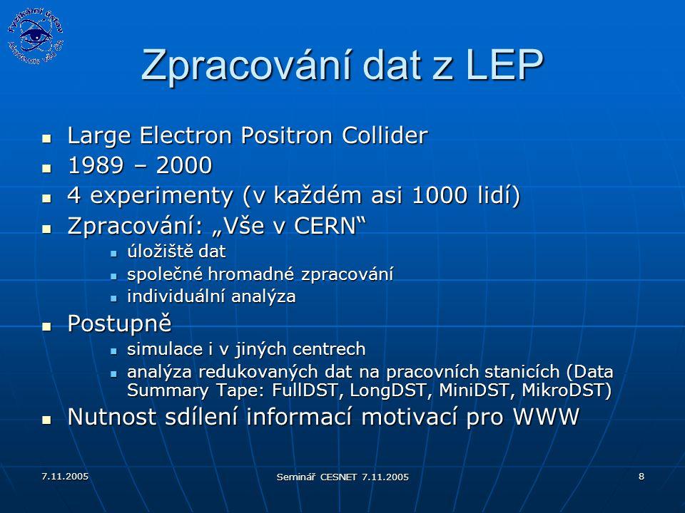 """7.11.2005 Seminář CESNET 7.11.2005 8 Zpracování dat z LEP Large Electron Positron Collider Large Electron Positron Collider 1989 – 2000 1989 – 2000 4 experimenty (v každém asi 1000 lidí) 4 experimenty (v každém asi 1000 lidí) Zpracování: """"Vše v CERN Zpracování: """"Vše v CERN úložiště dat úložiště dat společné hromadné zpracování společné hromadné zpracování individuální analýza individuální analýza Postupně Postupně simulace i v jiných centrech simulace i v jiných centrech analýza redukovaných dat na pracovních stanicích (Data Summary Tape: FullDST, LongDST, MiniDST, MikroDST) analýza redukovaných dat na pracovních stanicích (Data Summary Tape: FullDST, LongDST, MiniDST, MikroDST) Nutnost sdílení informací motivací pro WWW Nutnost sdílení informací motivací pro WWW"""