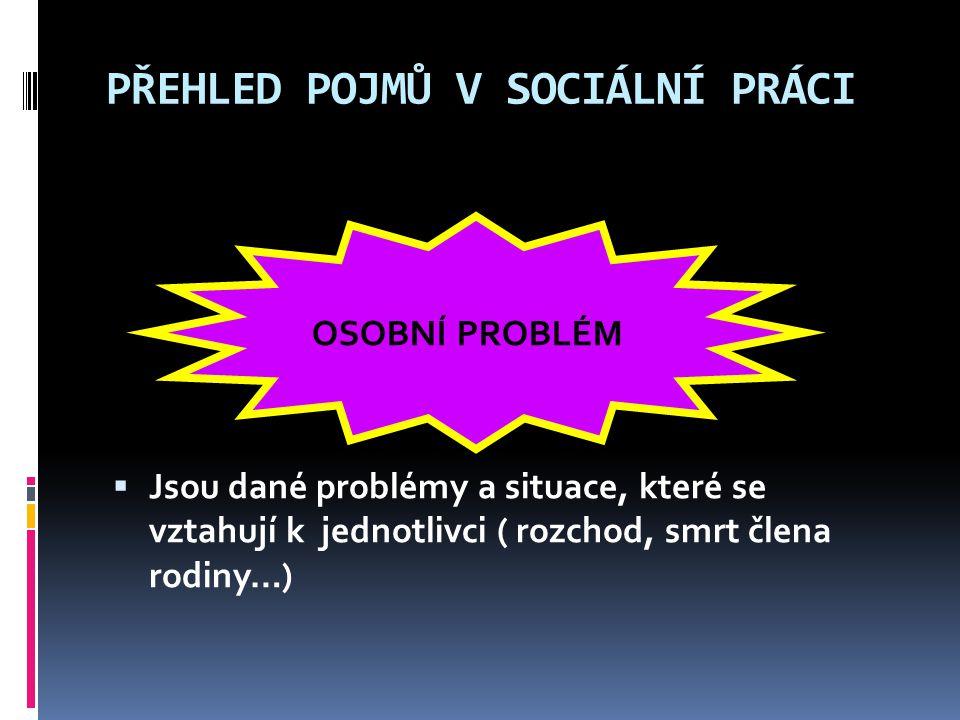 PŘEHLED POJMŮ V SOCIÁLNÍ PRÁCI  Jsou dané problémy a situace, které se vztahují k jednotlivci ( rozchod, smrt člena rodiny…) OSOBNÍ PROBLÉM