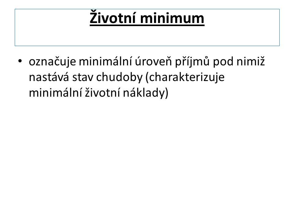 Životní minimum označuje minimální úroveň příjmů pod nimiž nastává stav chudoby (charakterizuje minimální životní náklady)