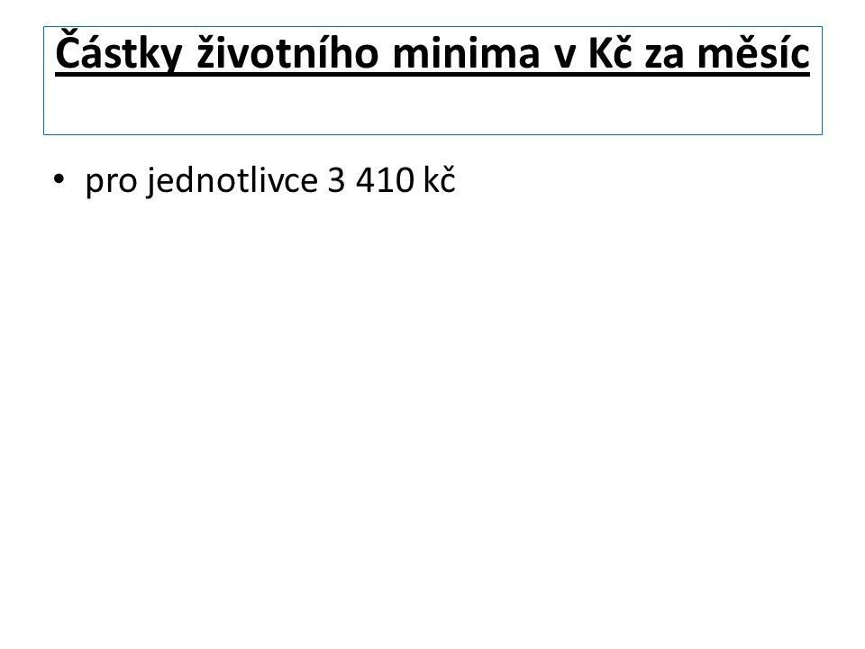 Částky životního minima v Kč za měsíc pro jednotlivce 3 410 kč
