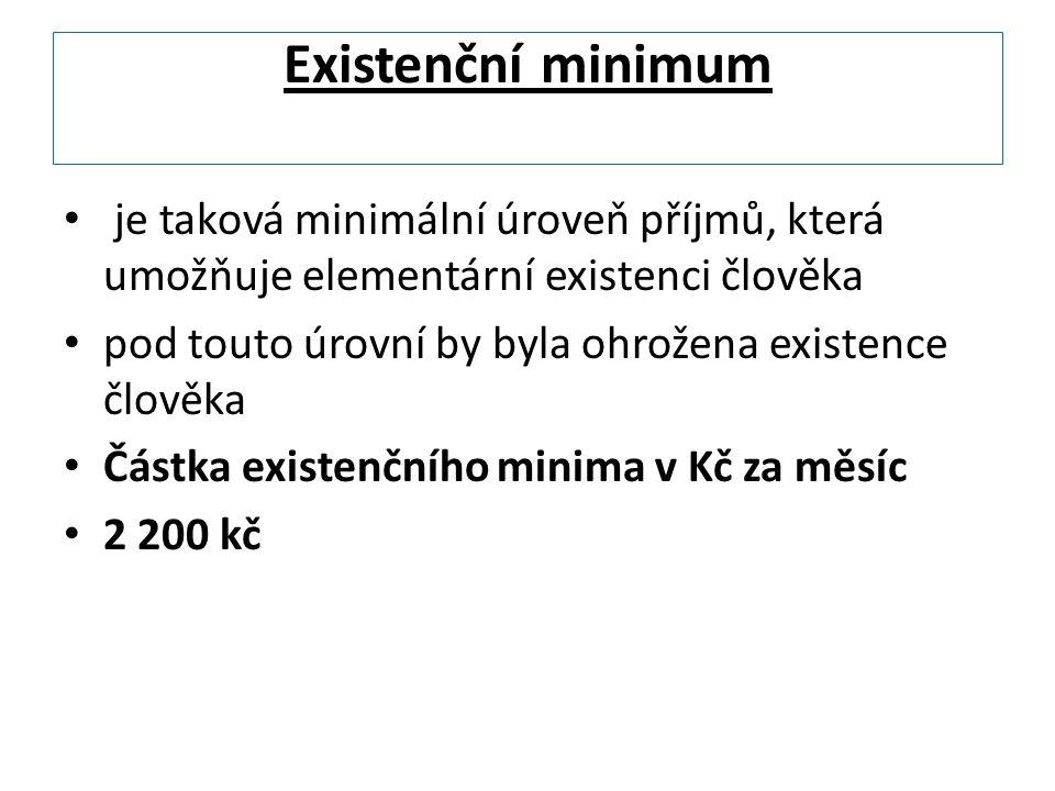 Existenční minimum je taková minimální úroveň příjmů, která umožňuje elementární existenci člověka pod touto úrovní by byla ohrožena existence člověka Částka existenčního minima v Kč za měsíc 2 200 kč
