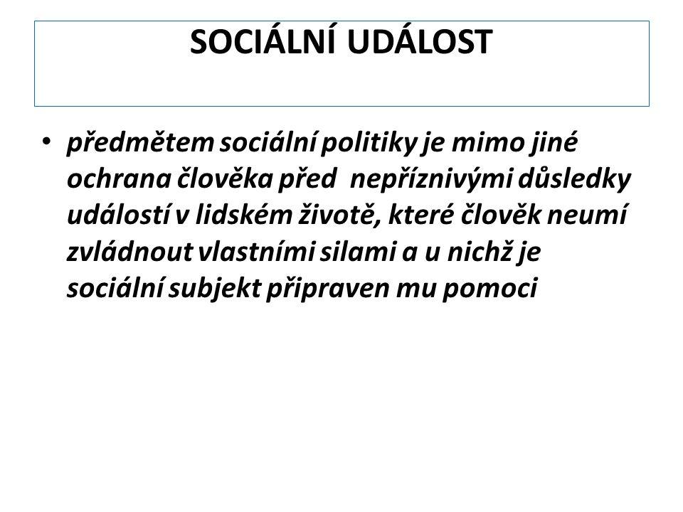 SOCIÁLNÍ UDÁLOST předmětem sociální politiky je mimo jiné ochrana člověka před nepříznivými důsledky událostí v lidském životě, které člověk neumí zvládnout vlastními silami a u nichž je sociální subjekt připraven mu pomoci