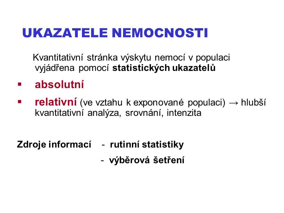 UKAZATELE NEMOCNOSTI Kvantitativní stránka výskytu nemocí v populaci vyjádřena pomocí statistických ukazatelů  absolutní  relativní (ve vztahu k exp