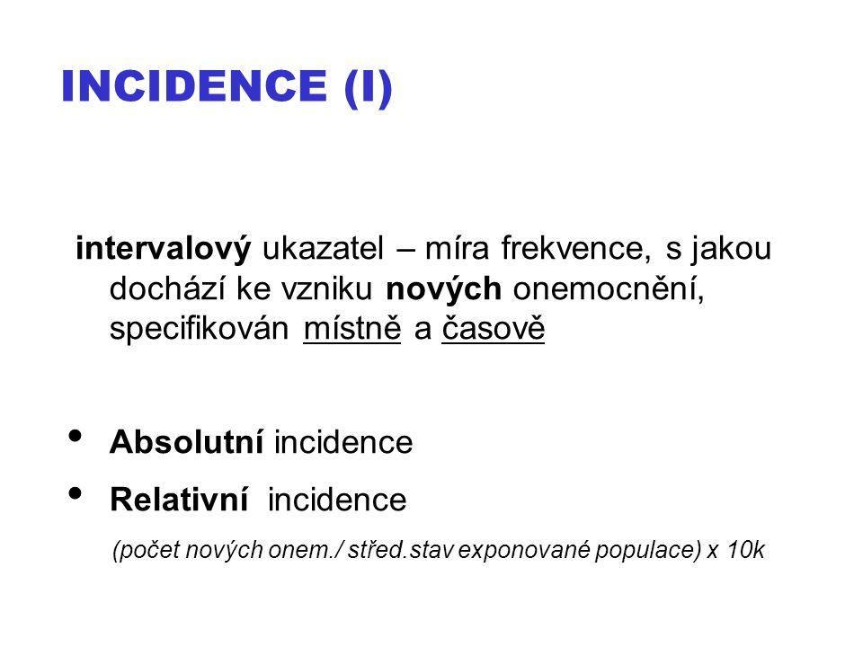 INCIDENCE (I) intervalový ukazatel – míra frekvence, s jakou dochází ke vzniku nových onemocnění, specifikován místně a časově Absolutní incidence Rel