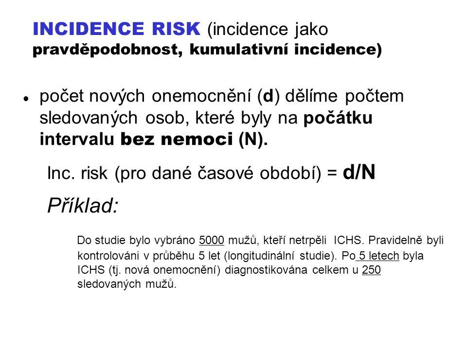 INCIDENCE RISK (incidence jako pravděpodobnost, kumulativní incidence) počet nových onemocnění (d) dělíme počtem sledovaných osob, které byly na počát
