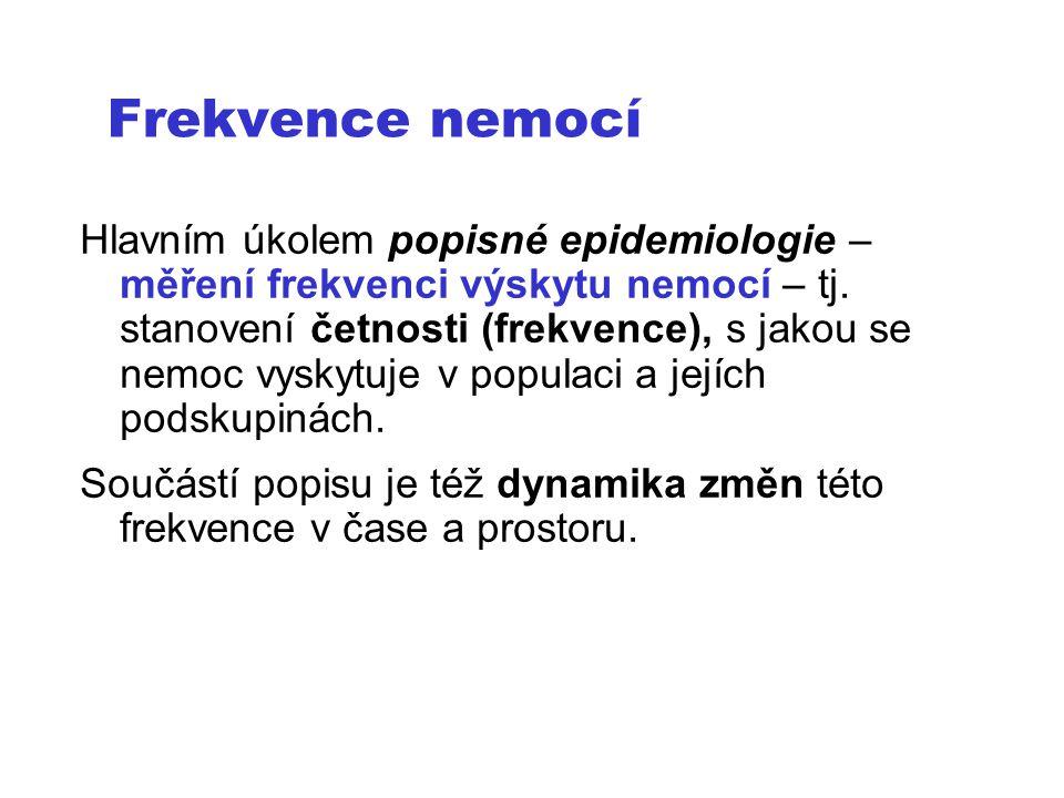 Frekvence nemocí Hlavním úkolem popisné epidemiologie – měření frekvenci výskytu nemocí – tj. stanovení četnosti (frekvence), s jakou se nemoc vyskytu