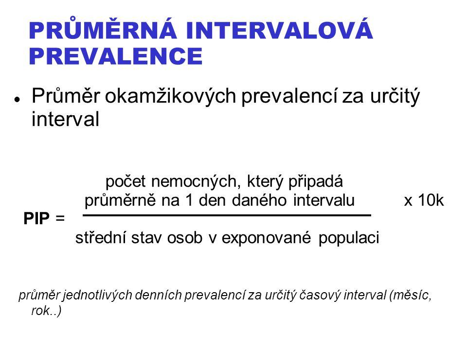 PRŮMĚRNÁ INTERVALOVÁ PREVALENCE Průměr okamžikových prevalencí za určitý interval počet nemocných, který připadá průměrně na 1 den daného intervalu x