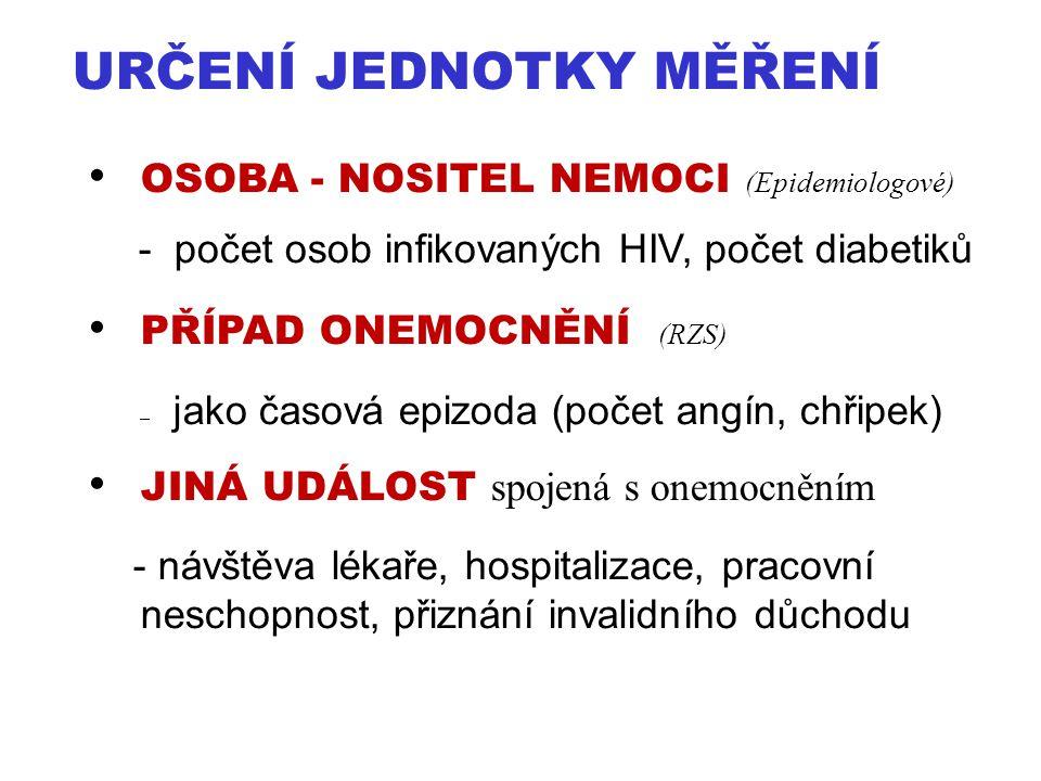 URČENÍ JEDNOTKY MĚŘENÍ OSOBA - NOSITEL NEMOCI (Epidemiologové) - počet osob infikovaných HIV, počet diabetiků PŘÍPAD ONEMOCNĚNÍ (RZS) – jako časová ep
