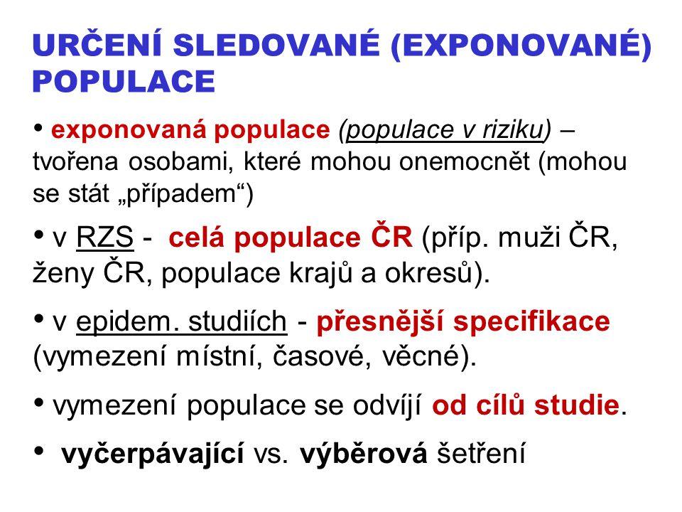 """URČENÍ SLEDOVANÉ (EXPONOVANÉ) POPULACE exponovaná populace (populace v riziku) – tvořena osobami, které mohou onemocnět (mohou se stát """"případem"""") v R"""