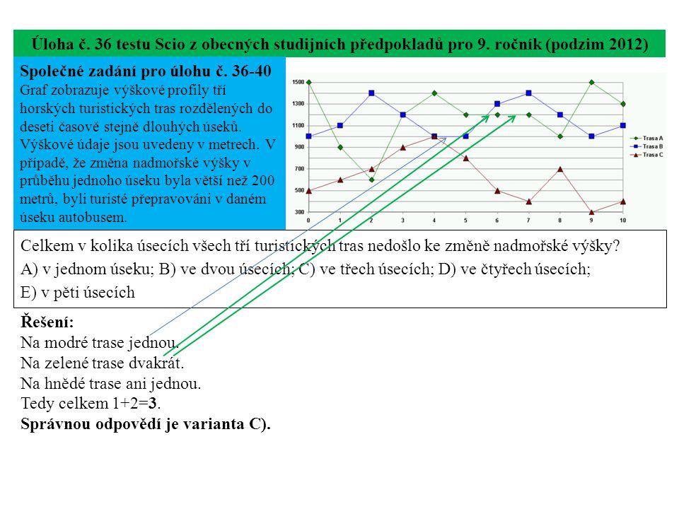 Úloha č.37 testu Scio z obecných studijních předpokladů pro 9.