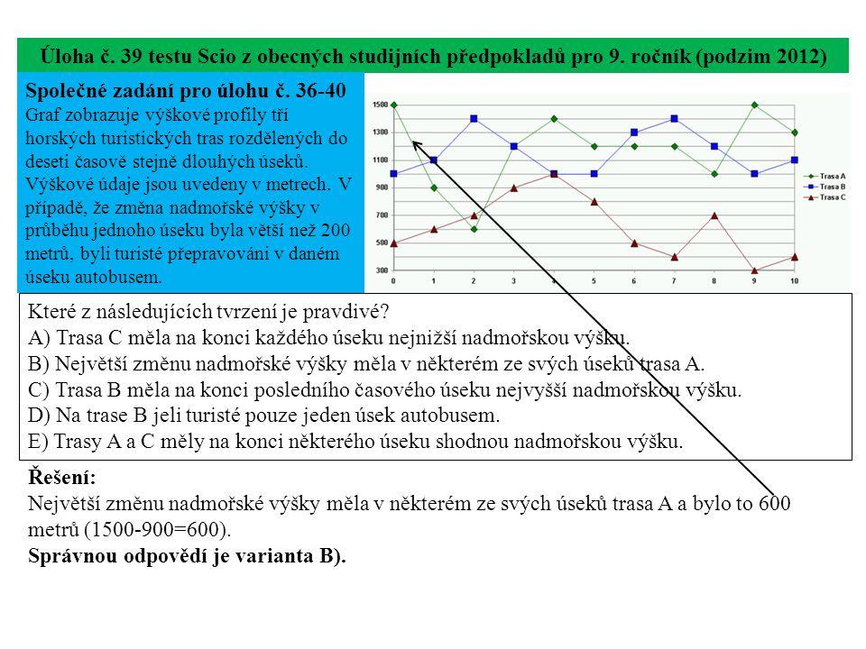 Úloha č.40 testu Scio z obecných studijních předpokladů pro 9.