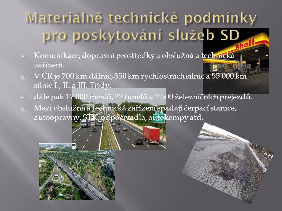  Komunikace, dopravní prostředky a obslužná a technická zařízení.  V ČR je 700 km dálnic, 350 km rychlostních silnic a 55 000 km silnic I., II. a II