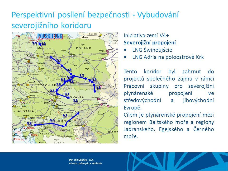 Ing. Jan Mládek, CSc. ministr průmyslu a obchodu Perspektivní posílení bezpečnosti - Vybudování severojižního koridoru Iniciativa zemí V4+ Severojižní