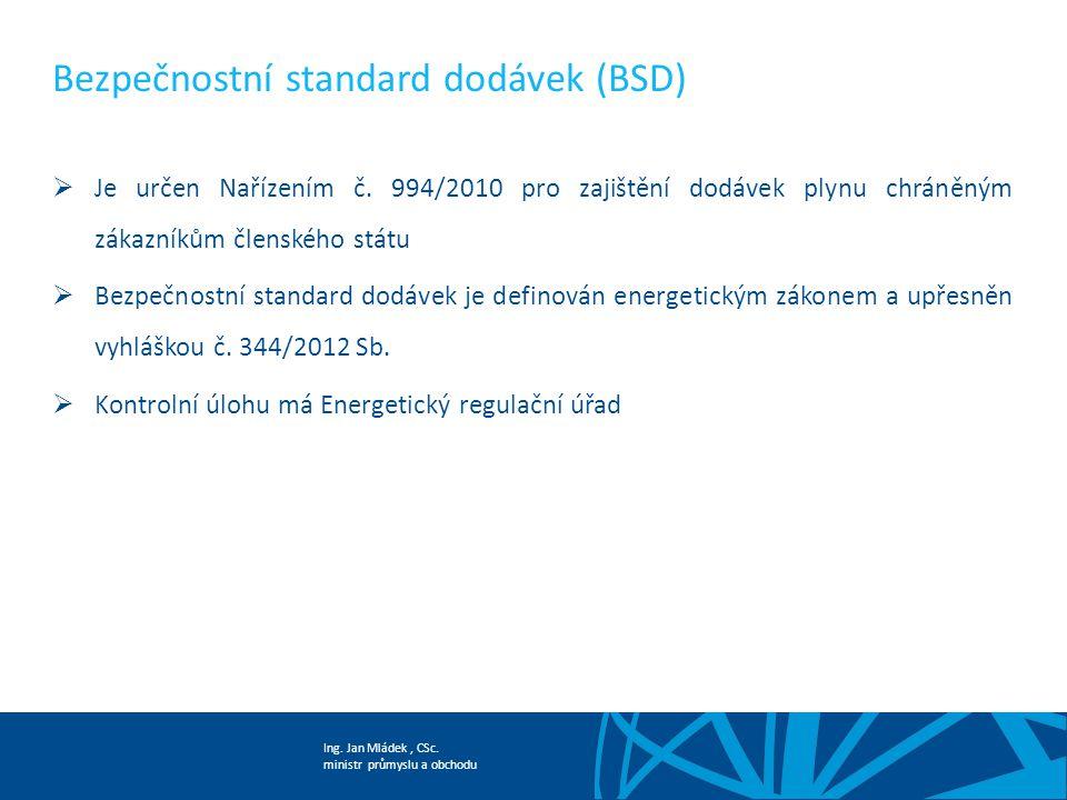Ing. Jan Mládek, CSc. ministr průmyslu a obchodu Bezpečnostní standard dodávek (BSD)  Je určen Nařízením č. 994/2010 pro zajištění dodávek plynu chrá